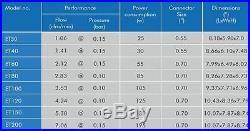Blue Diamond Envir-o ET Series Air Pumps For Pond, Aquarium & Septic Use